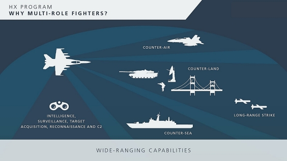 A multi-role fighter's categories of operations